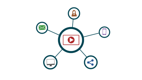 Vídeo explicativo sobre Video Marketing