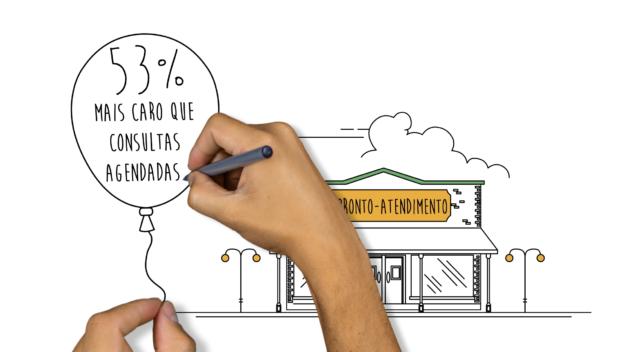 Cemig Saúde - Desenho no Quadro Branco (Whiteboard Animation) - Marketing de Conteúdo em Vídeo
